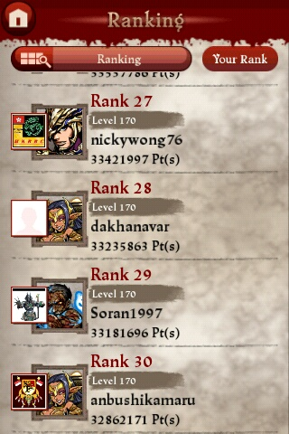 File:PVP Ranking.jpg