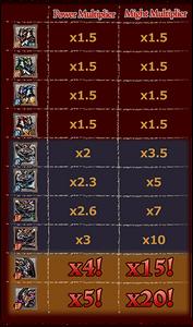 Siege Tourney 6 Elite bonus list