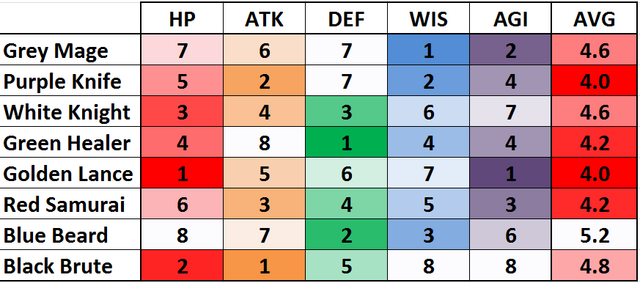 File:Stat Rank.png