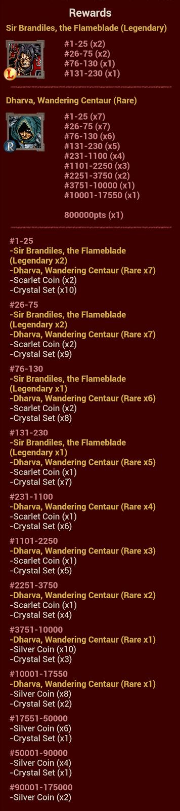 The Labyrinth V Rewards