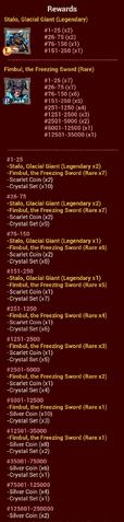 File:SD15 Rewards.png