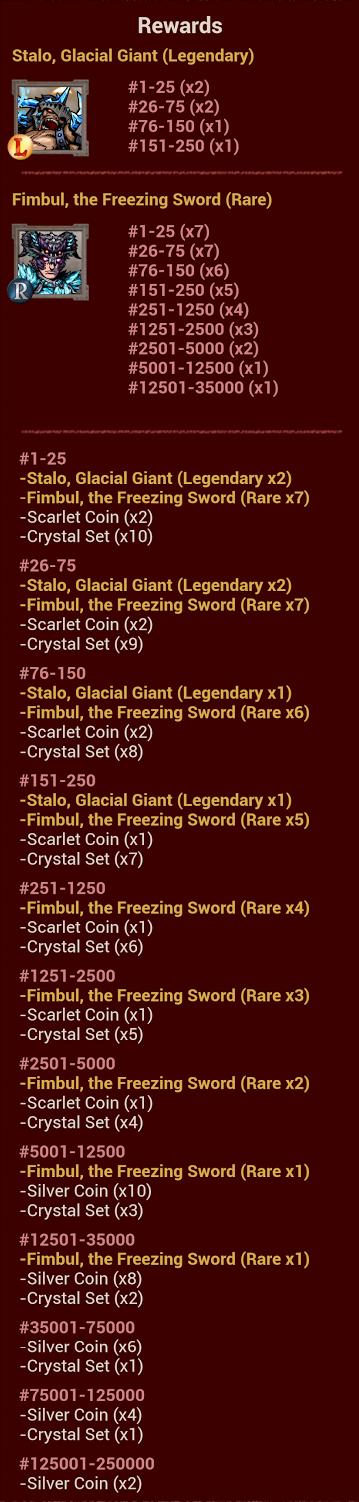 SD15 Rewards