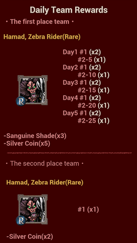 File:ST5 Event Daily Rewards.png