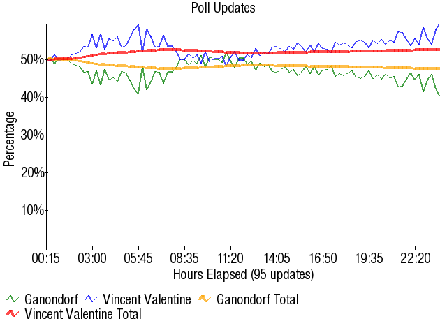 Graph2524