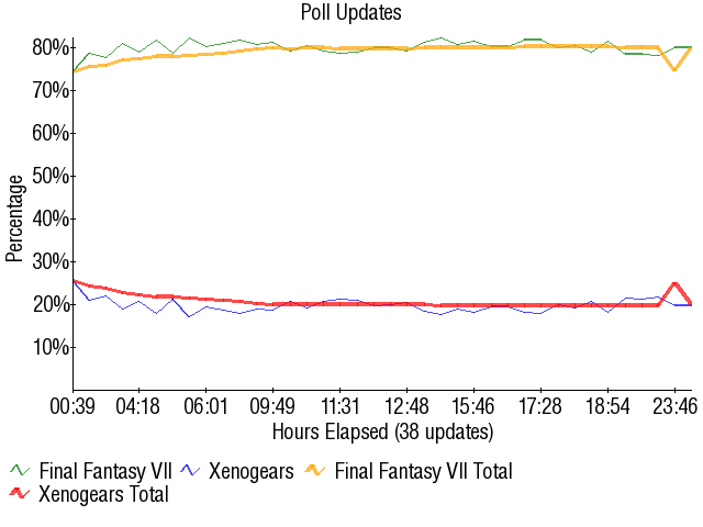 Graph1641