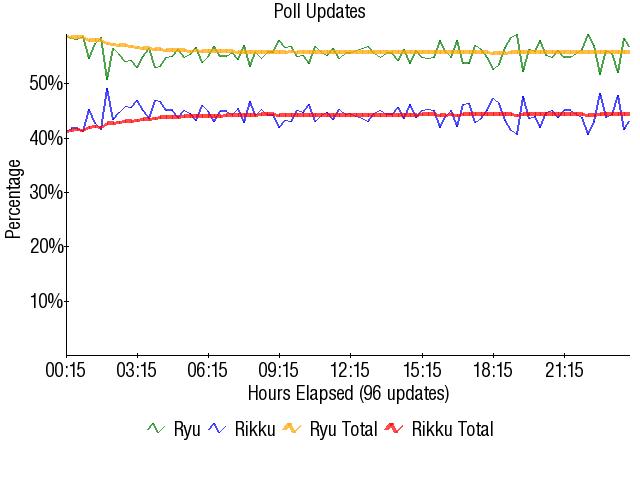 Graph2081