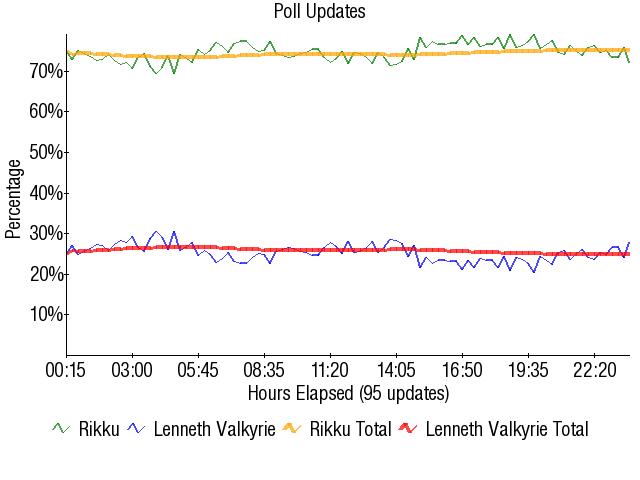 Graph2501