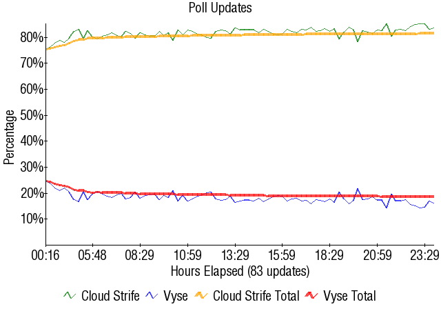 Graph1758