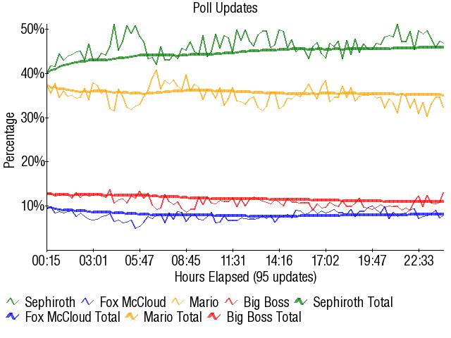 Graph2913