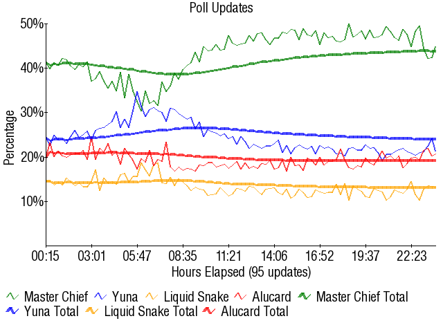 Graph2904