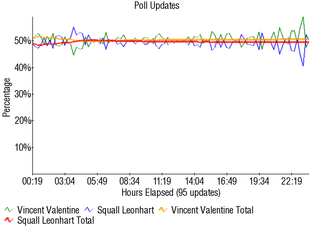 Graph2119