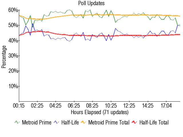 Graph1628