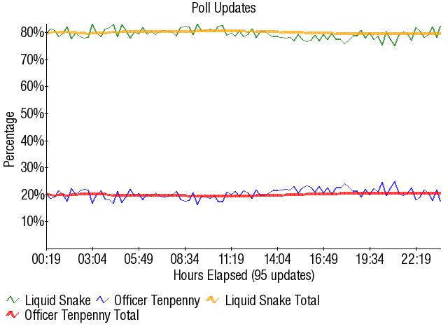 Graph1996
