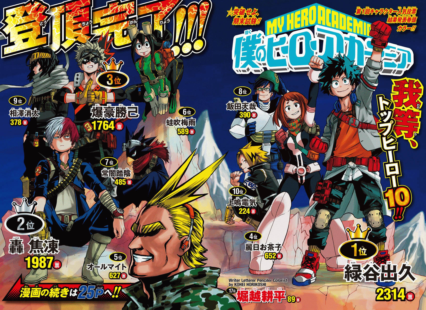 File:Popularity Poll 1.png