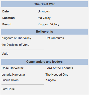 File:Great War infobox.png