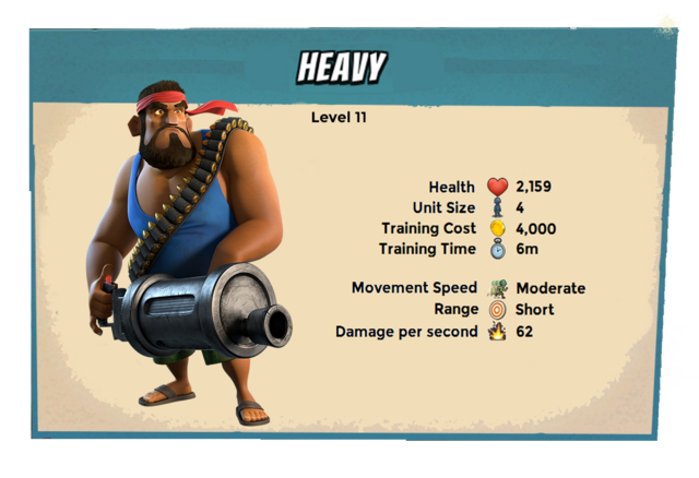 File:Heavy level 11.png