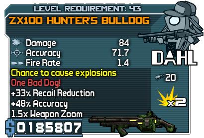 File:Zx100 hunters bulldog 43.png