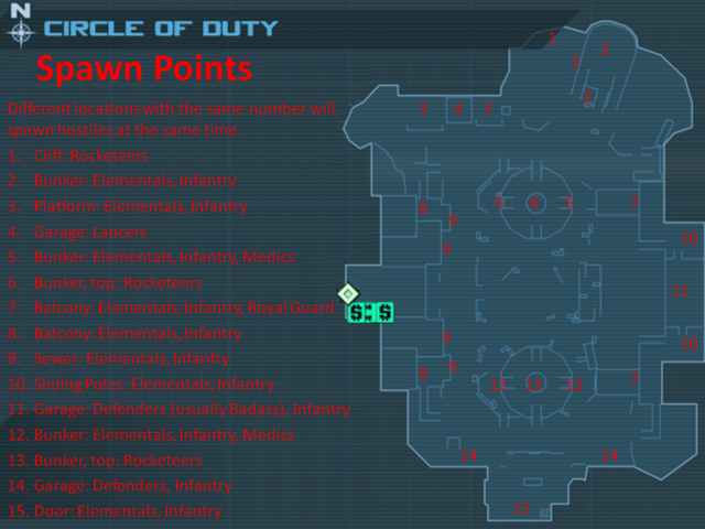 File:Circle of Duty Spawns.png