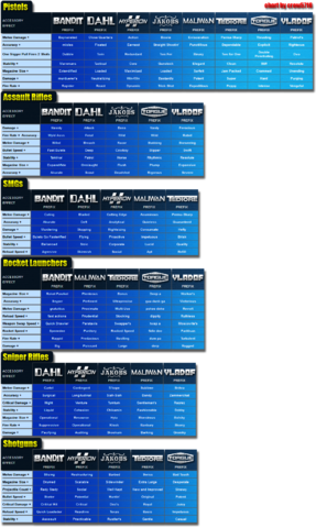 File:Bl2 chart crow.png