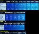 Weapons by prefix (Borderlands 2 & Pre-Sequel)