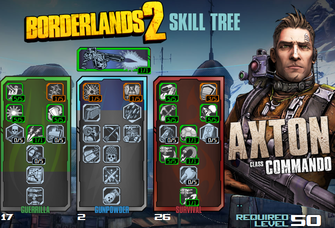 Axton Build Borderlands  Solo