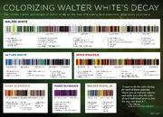 Breakingbad-colors