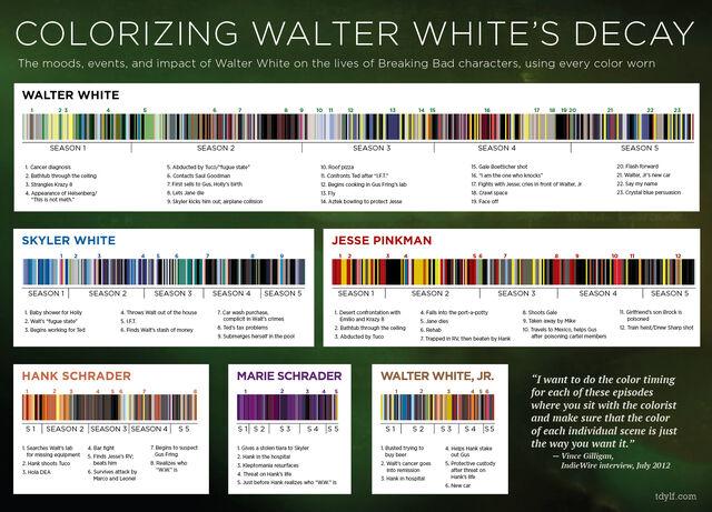 File:Breakingbad-colors.jpg