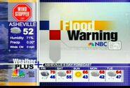Nbc17weatherplus - floodwarning