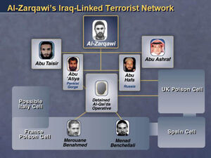 Powell UN Iraq presentation, alleged Terrorist Network