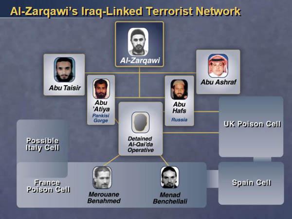 File:Powell UN Iraq presentation, alleged Terrorist Network.jpg
