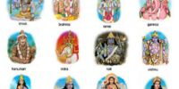 List of Hindu Gods
