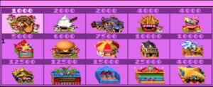 Bullfrog Theme Park Shops