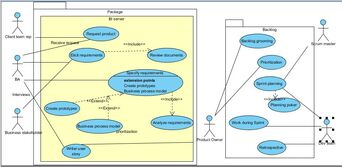 BA use case diagram