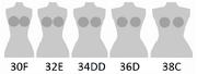 Cup size comparison sister sizes