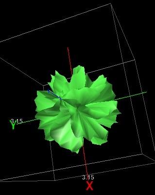 File:ArchegoneGraph 002.JPG