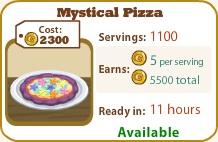 MysticalPizza