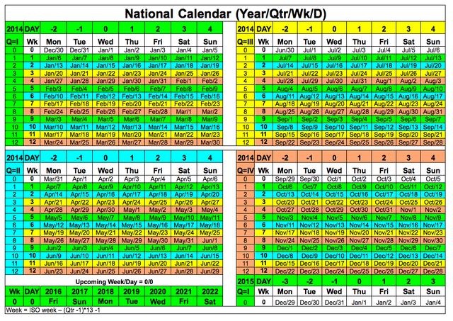 File:National Calendar 2014.png