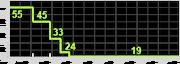 Tac-45 range BOII