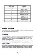 Call of Duty Modern Warfare 2 Page 3