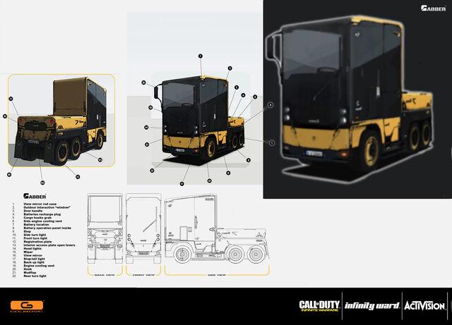 File:Gabber truck concept IW.jpg
