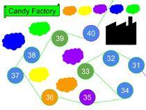 Candy Factory (LDWUL)