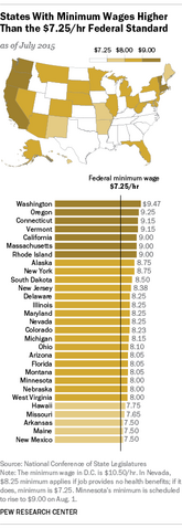 File:States with minimum wages higher than federal standard.png