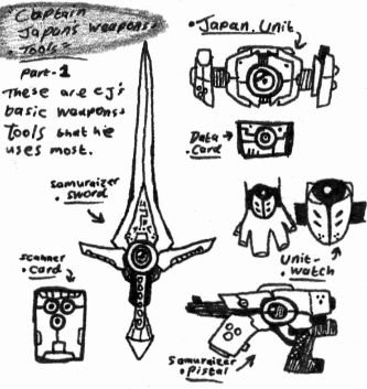 File:Basic Weapons.jpg
