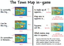 Town map guide