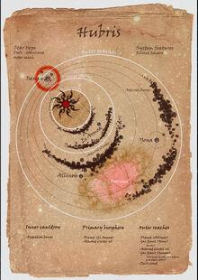 Onus star systems map - Hubris