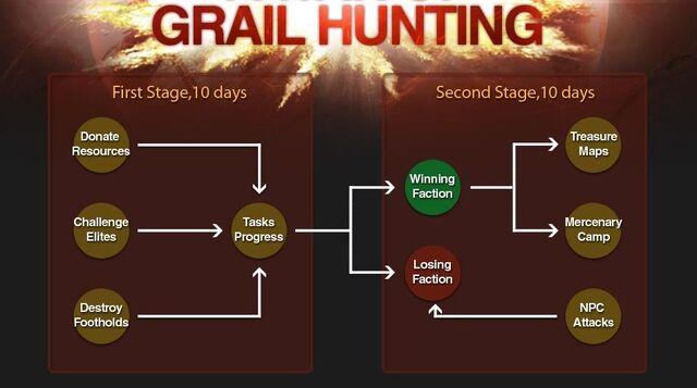 File:Grail Hunt Event.jpg