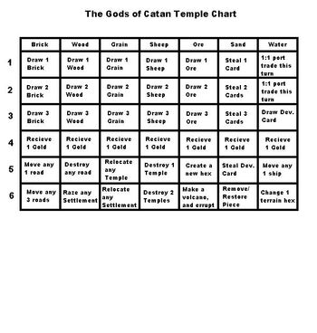 The Gods of Catan