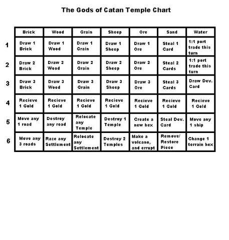 File:The Gods of Catan.jpg