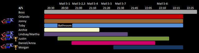 File:Day 5 Schedule.png