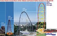 Cedar Point's Records